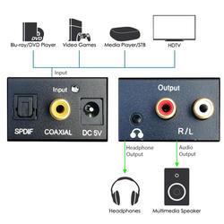 DAC 01-LT, Adaptér dig.audio na analog. sluchátka  - 3